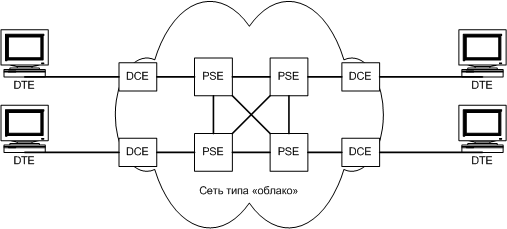 Файл:Network1 X25.png